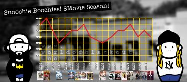 Kevin Smith movies. Click for bigger.