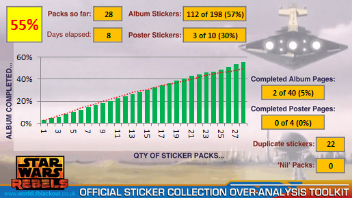 Star Wars Rebels Official Sticker Collection 2014: 55%!